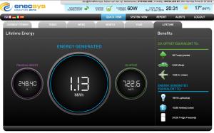 Dit is de energie opbrengst na een jaar.