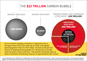 carbon_bubble_infographic_full