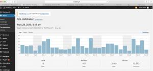 de statistieken zijn een motiverende factor om te bloggen