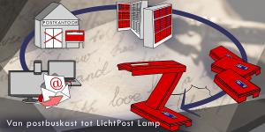 Infographic LichtPost Lamp-1