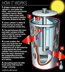 solar-fridge